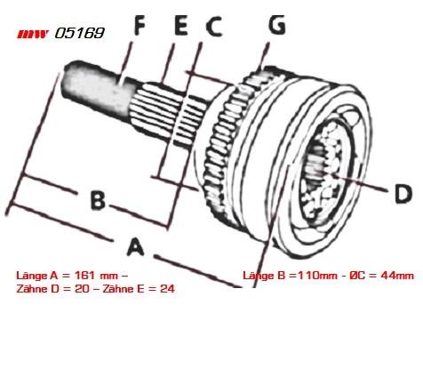 Reparatursatz Antriebswellengelenk rechts/links aussen